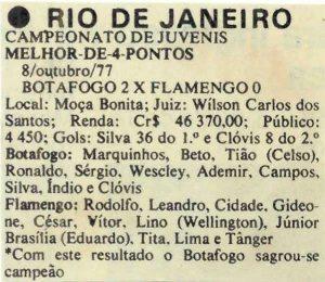 Read more about the article Campeonato de juvenis, Rio de Janeiro, 1977