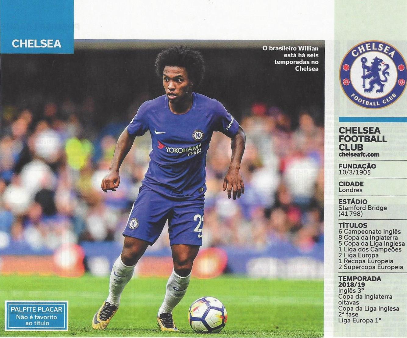 Read more about the article Fotos Chelsea – ING
