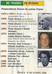 """Read more about the article Seleção Brasileira. Os """"paixões"""" do passado"""