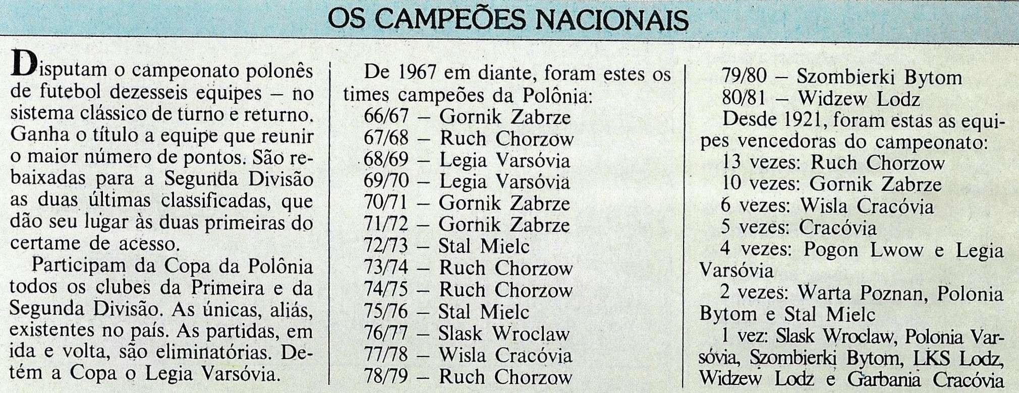Read more about the article Os campeões nacionais da Polônia