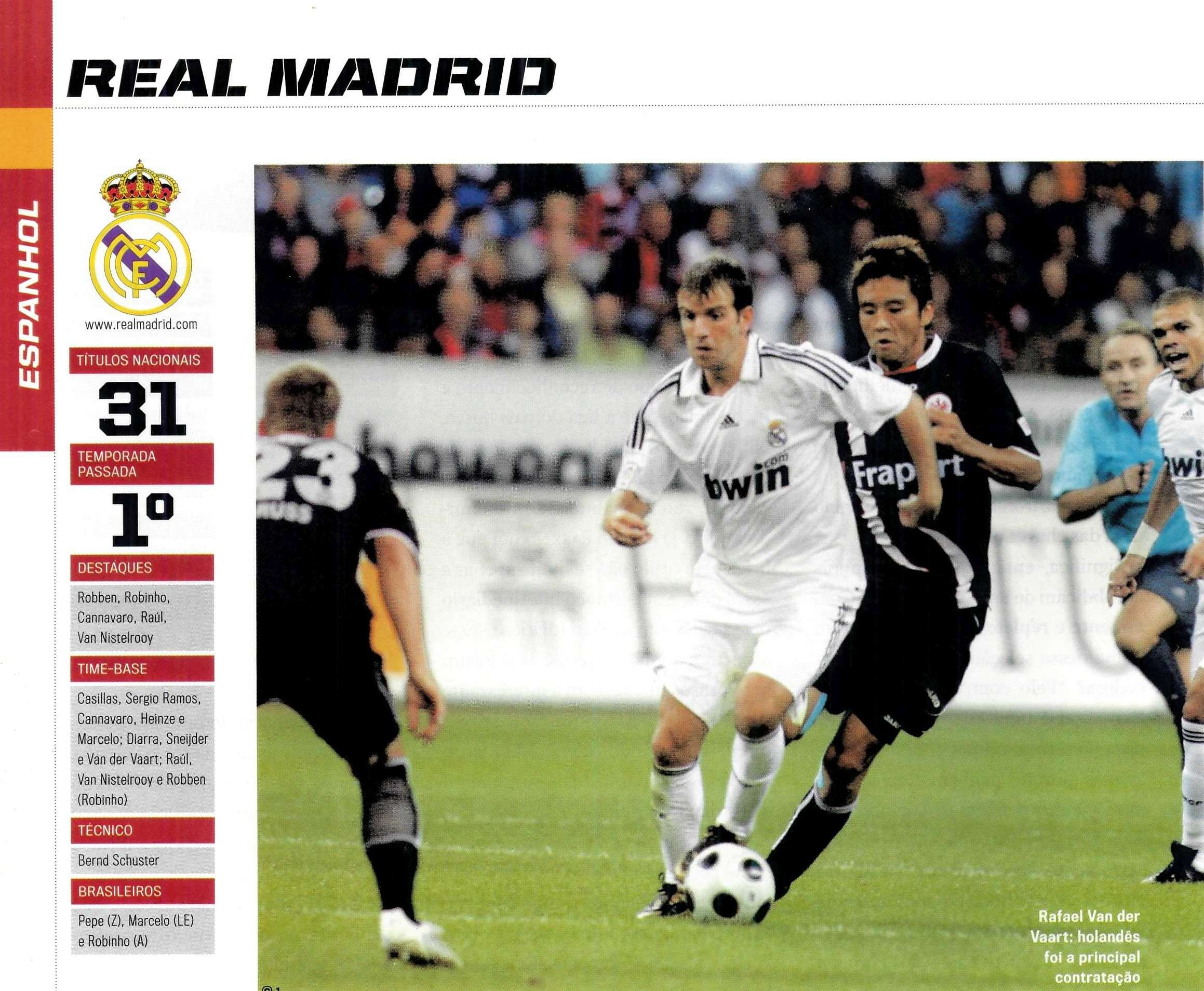 Read more about the article Fotos Real Madrid – ESP