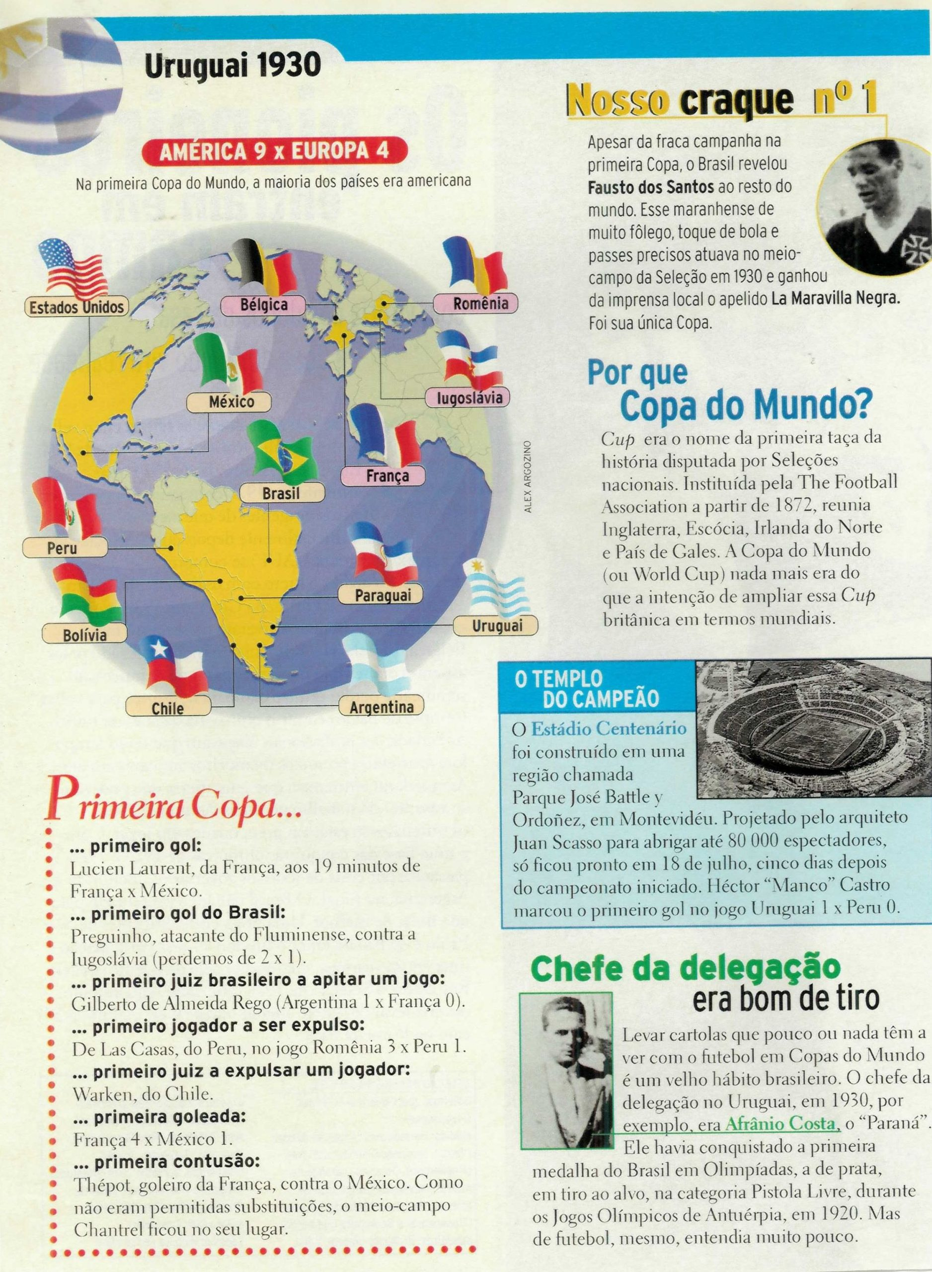 Read more about the article Uruguai 1930