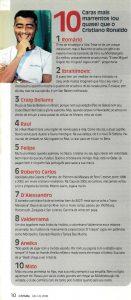 Read more about the article 10 caras mais marrentos (ou quase) que o Cristiano Ronaldo
