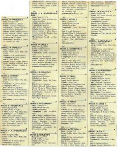 Read more about the article Jogos seleção brasileira 1956 e 1957